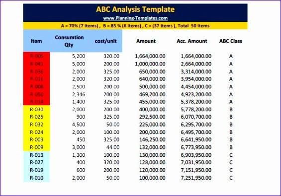 abc analysis template 565395
