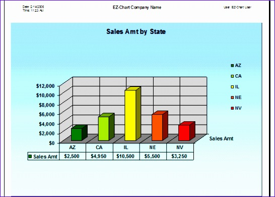 excel chart templates 546390