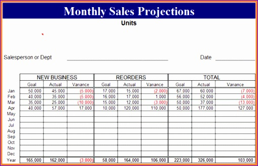 5 sales forecast spreadsheet example 509327