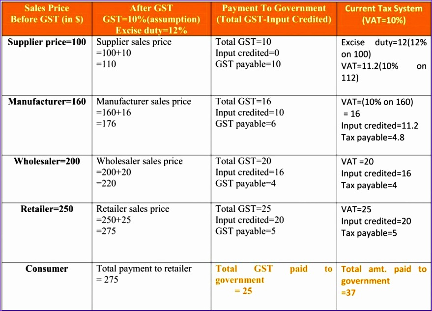 gst bill sample for services 879633