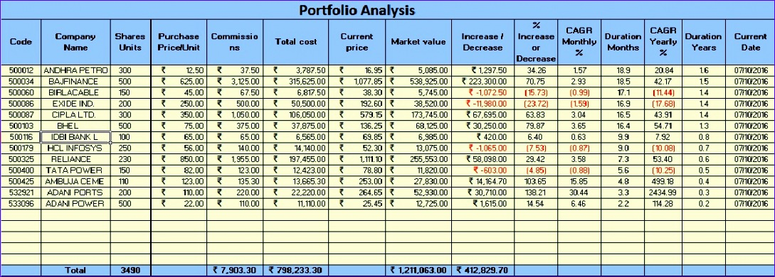 bse portfolio analysis template 1089390