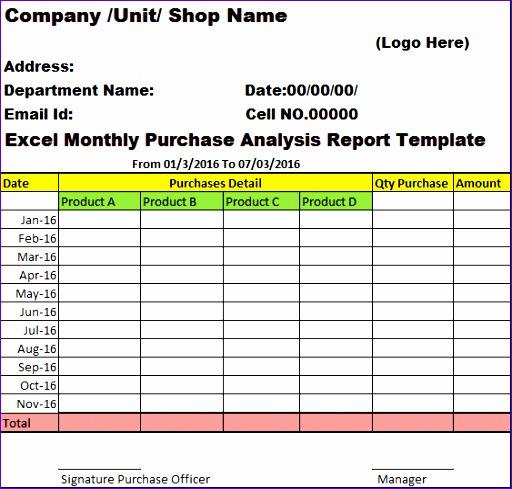 34 best samples of analysis report templates 512489