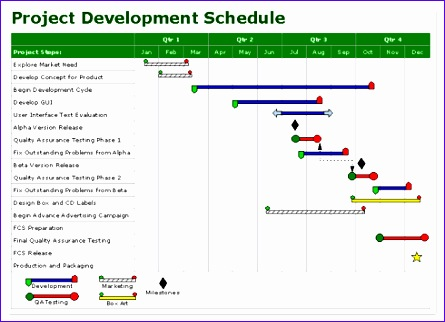 6 Pert Chart Excel Template - ExcelTemplates - ExcelTemplates