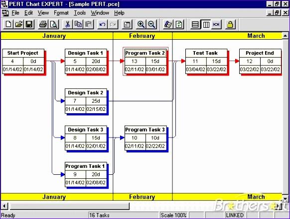 pert chart expert 582441