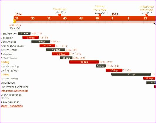 pert chart template 532418