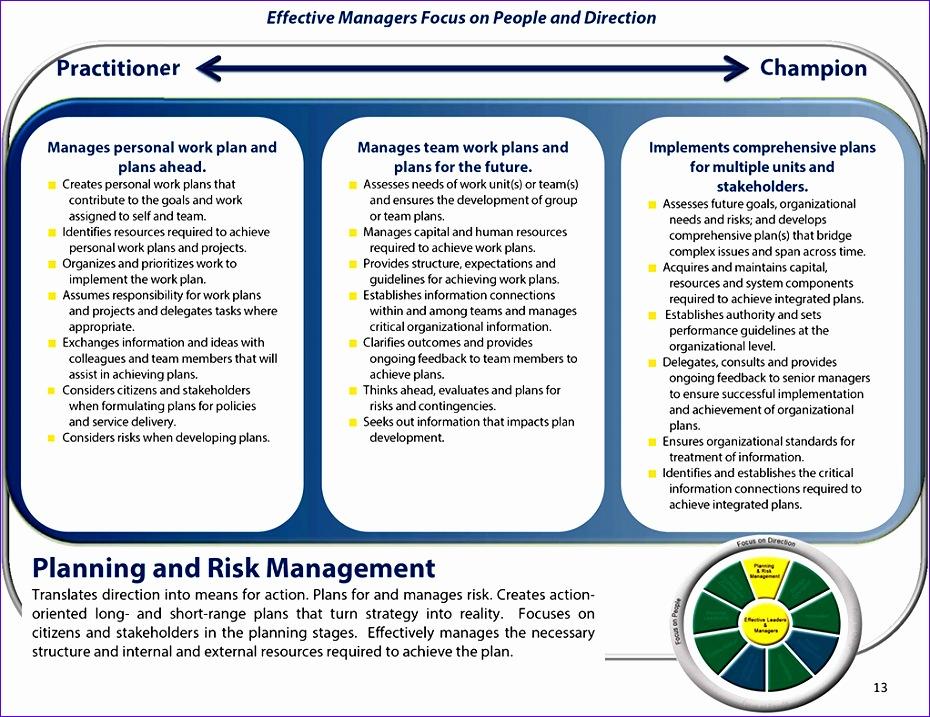 manageplanning