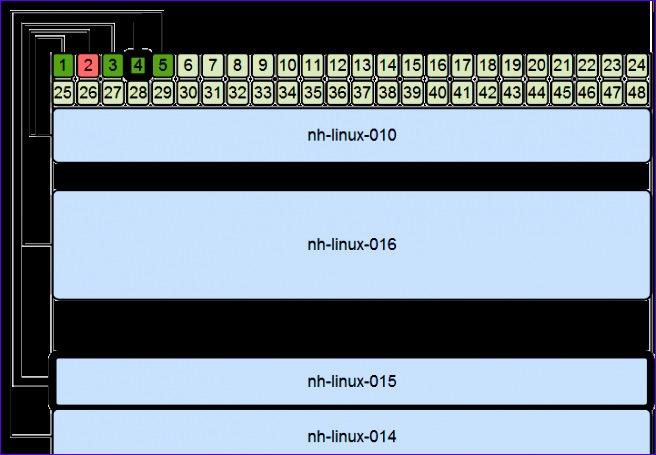 data center management 656455