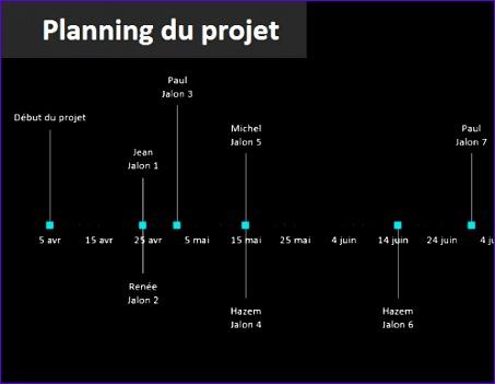 Barre de planning de projet avec jalons TM 453351