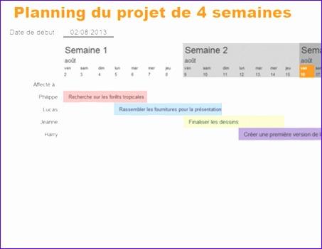 Barre de planning de projet avec jalons TM