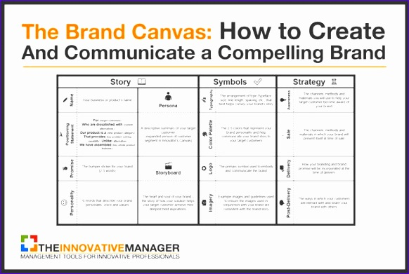 the brand canvas how to create and municate a pelling brand 582391