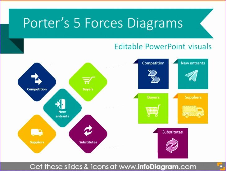 porter forces model marketing diagram chart ppt 728552