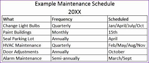church facilities management 501213