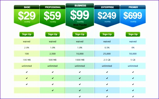 pricing tables tips tricks 518322