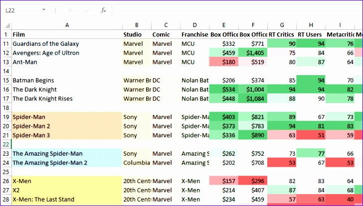 how to master microsoft office excel 728414