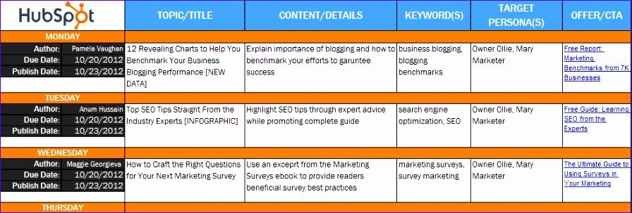 5 content calendars for e merce blog