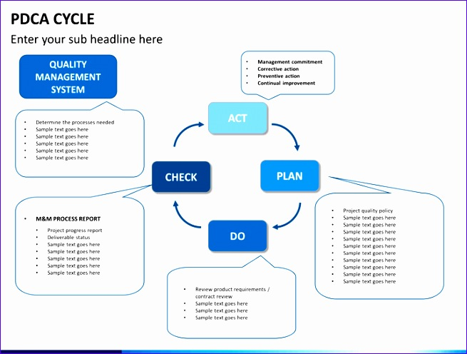 powerpoint pdca cycle 655496