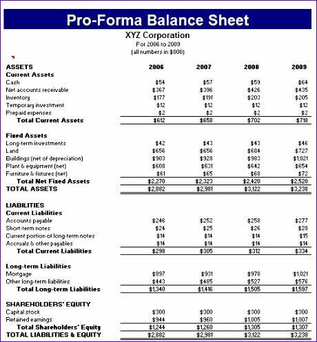 8 pro forma income statement excel template for 5 year pro forma template