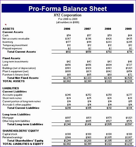 proforma balance sheet template 460495