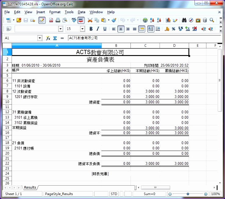 post model church financial statement