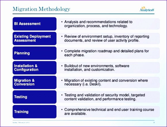 bi 40 migration strategy and best practices eric v20 580440
