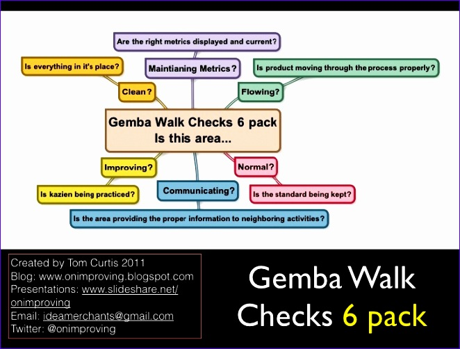 gemba walk checks 6 pack 662502