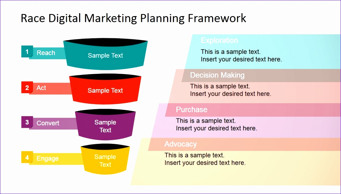 race digital marketing planning framework powerpoint template 1164662