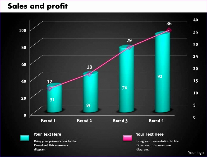 0414 sales and profit column line chart powerpoint graph 873662