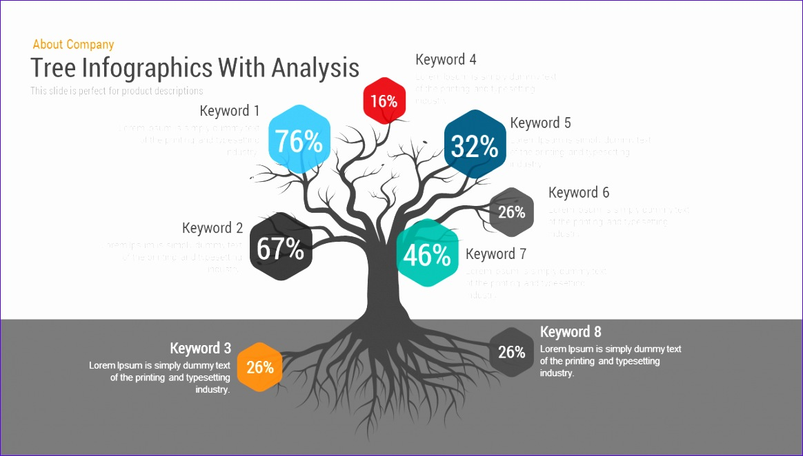 tree infographics with analysis powerpoint keynote template 1164662