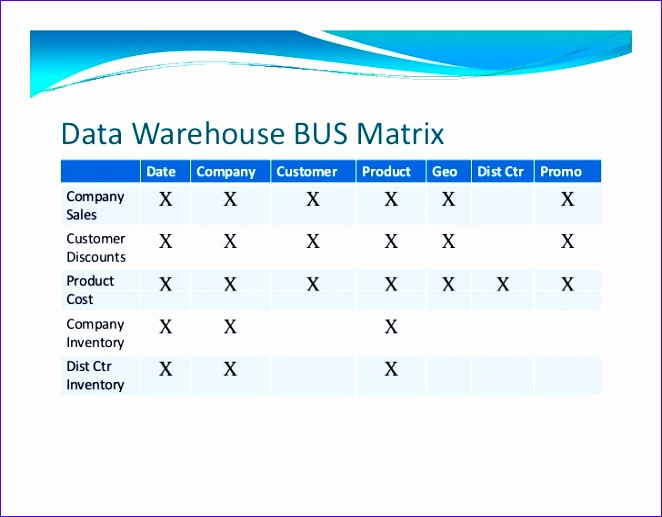 architecting a data warehouse a case study 662517