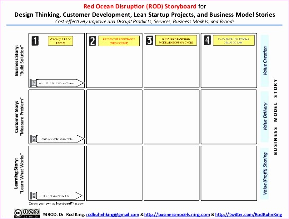 rod storyboard for customer development and lean startups template rodking 580440