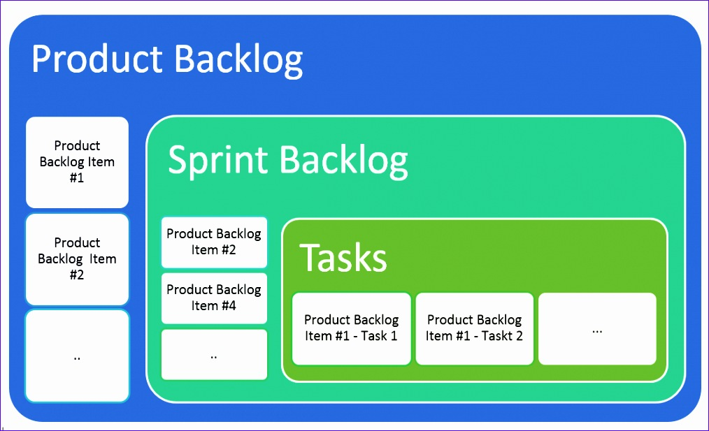 6 product backlog excel template exceltemplates