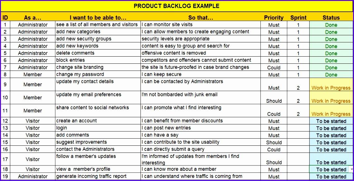 Agile Product Backlog 1139585