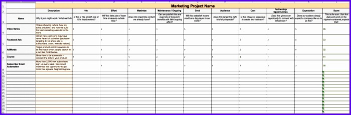 marketing backlog spreadsheet prioritization example 700230