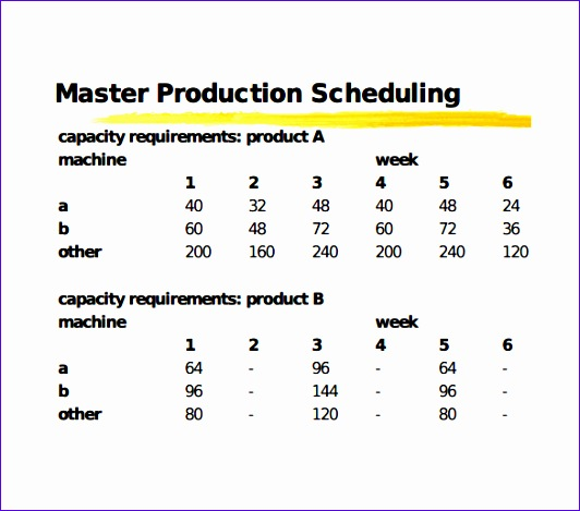 sample production schedule template 532469