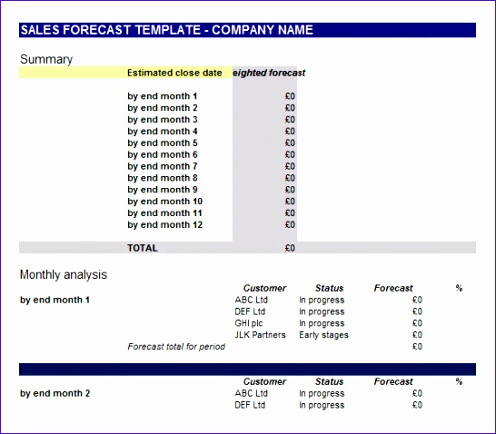 12 month profit and loss projection template - 12 profit and loss excel template exceltemplates