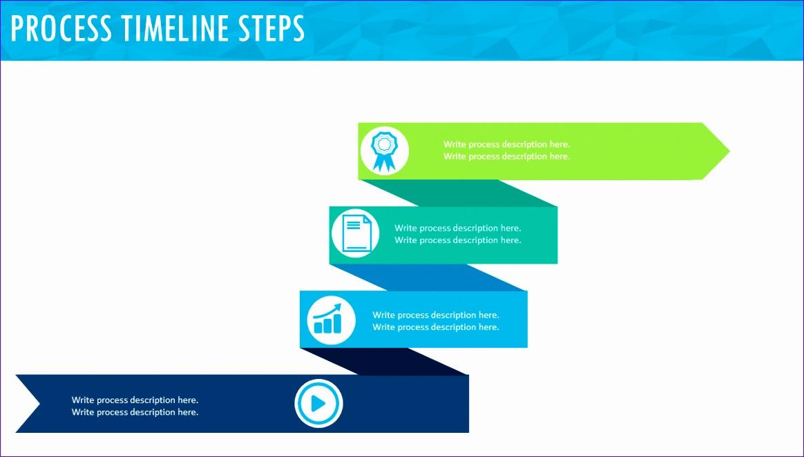 process time line