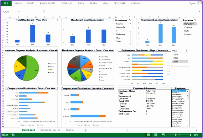 Project Dashboard Excel Template Free Ezcdu Beautiful Human Resource Dashboard – Good Use Of Slicers Charts and 713479