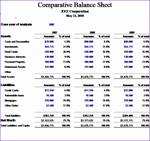 Project Dashboard Excel Template Free Oucku Luxury Download Parative Balance Sheet 550511