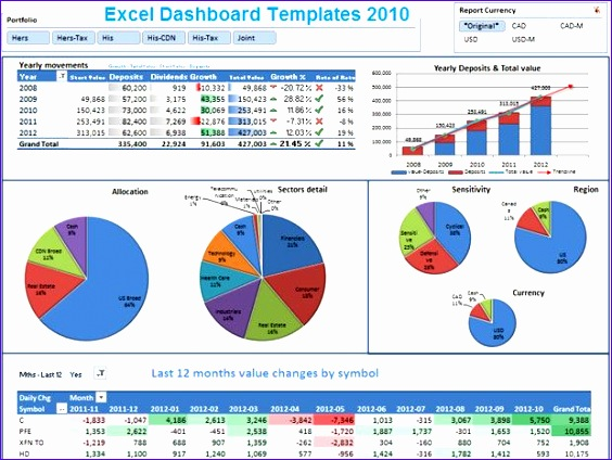 free dashboard templates 564424