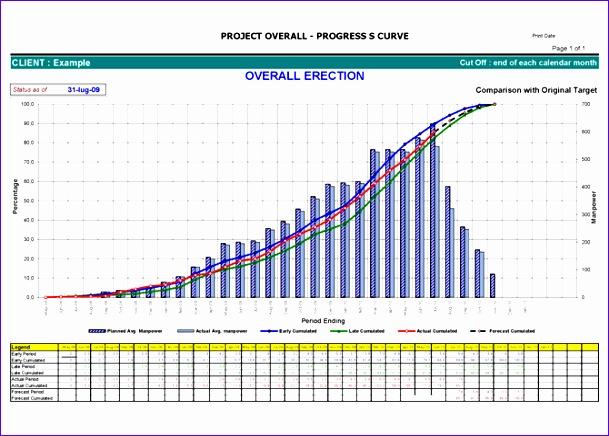 project management 125 1 609436