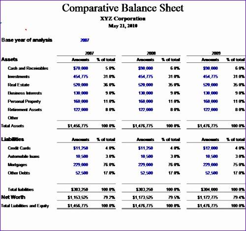 parative balance sheet 33