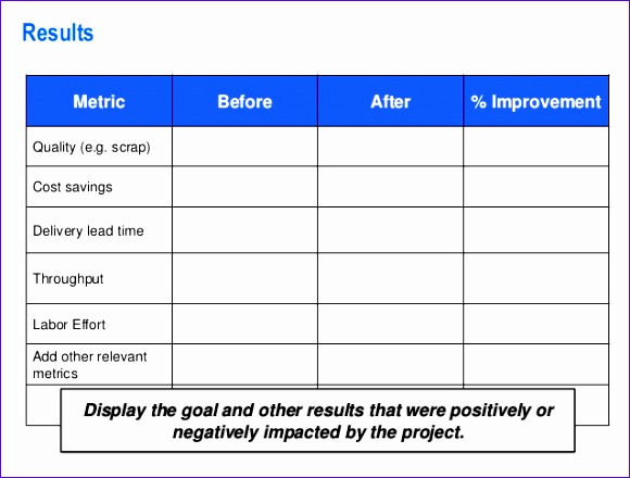 pdca problem solving template by operational excellence consulting