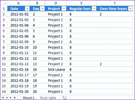monthly time sheet by project 448333