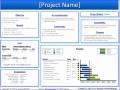 9 Project Management Gantt Chart Excel Template