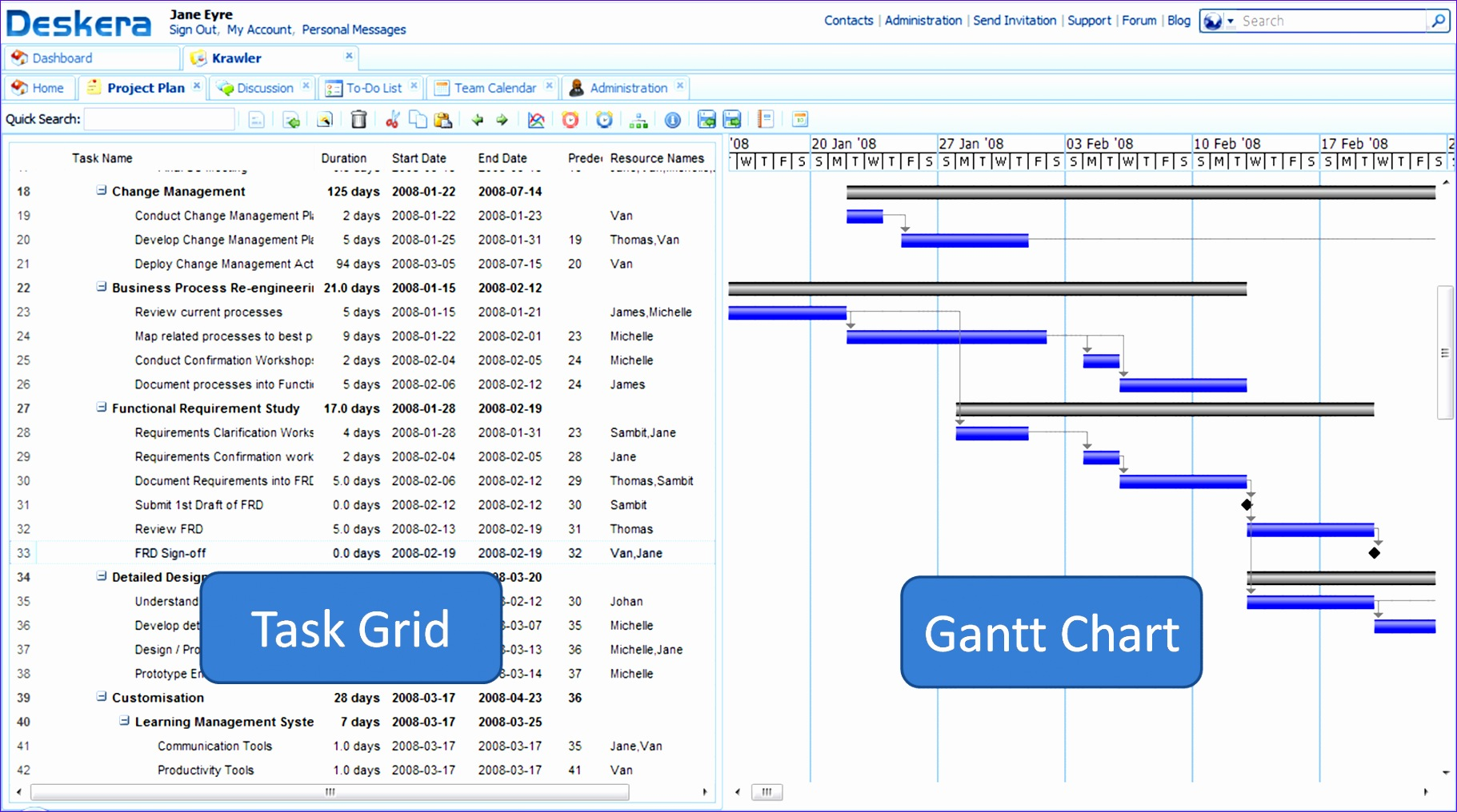 post excel project gantt chart construction