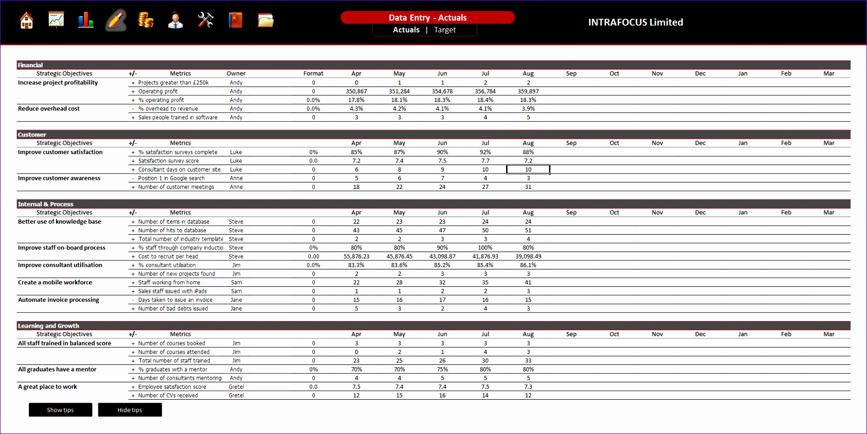 kpi spreadsheet template 1744873