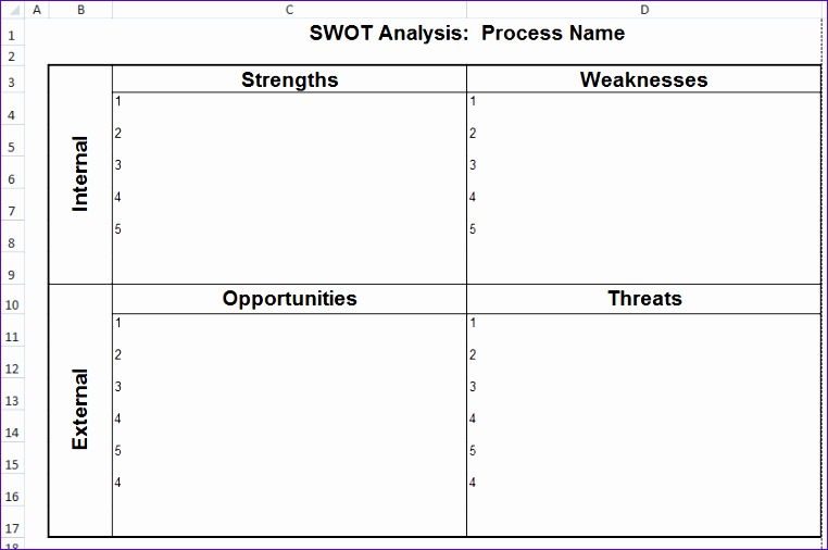 swot analysis template for microsoft excel 762506