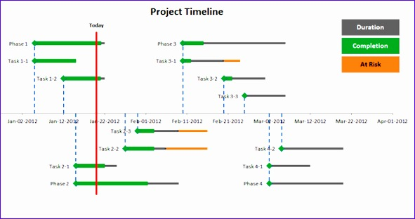excel template for project timeline 697