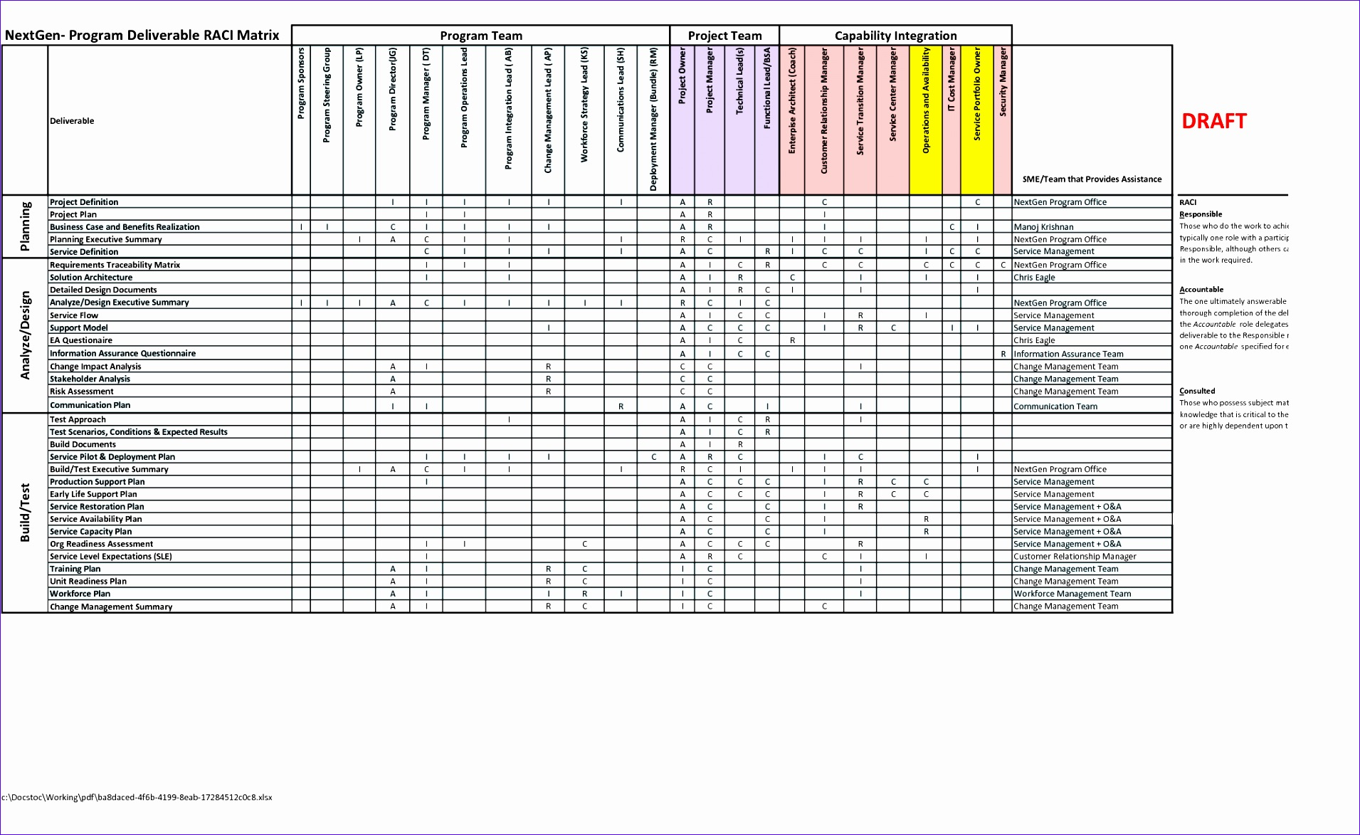 14 project matrix template excel exceltemplates for Raci analysis template