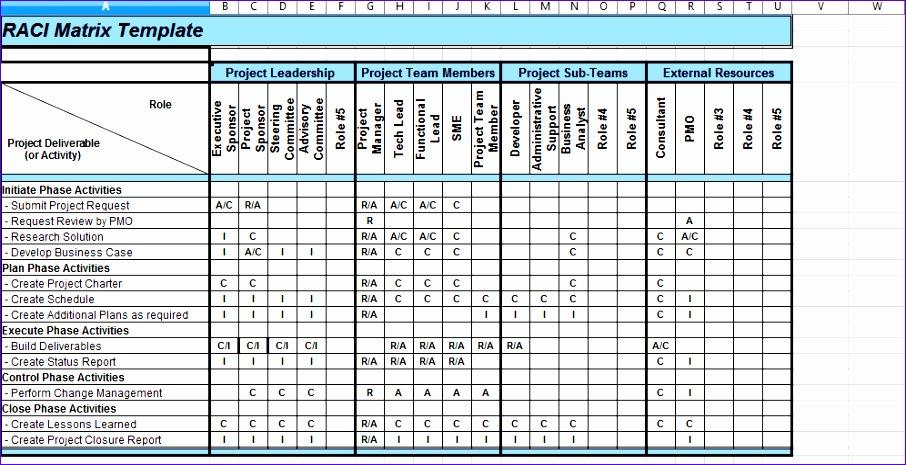 raci chart template xls 906465